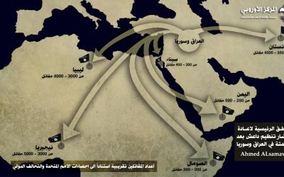 الهجرة العكسية لعناصر تنظيم داعش، بعد خسارة معاقله في سوريا والعراق