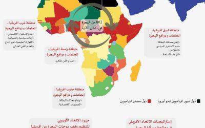 إتجاهات ودوافع الهجرة في افريقيا ومساعي أوروبية للحد من مخاطرها