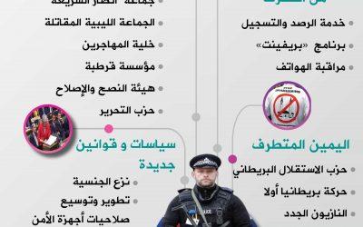 بريطانيا واقع الإرهاب والتطرف وسبل المعالجة