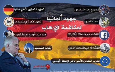 جهود ألمانيا في مكافحة الإرهاب