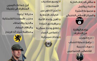 خريطة الجماعات المتطرفة ومساعي حكومية لمحاربة التطرف والإرهاب