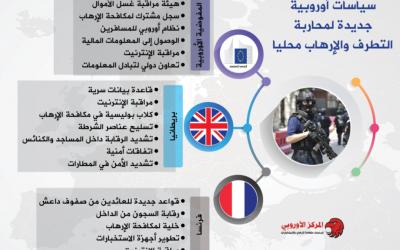سياسات واجراءات أوروبية جديدة لمحاربة التطرف والارهاب محليا
