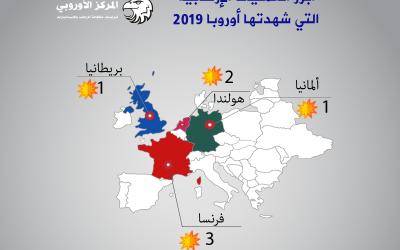 أبرز العمليات الإرهابية التي شهدتها أوروبا 2019