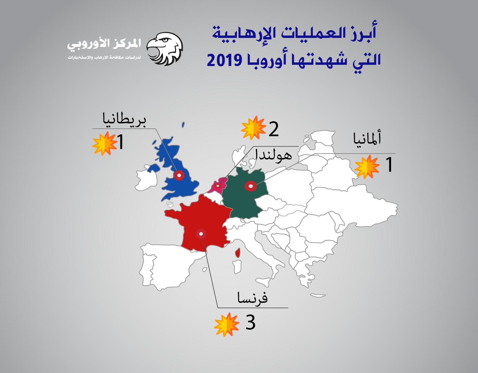 مؤشر الإرهاب 2019
