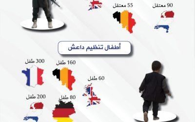 مصير المقاتلين الاجانب الأوروبيين في سوريا بعد عملية بع السلام