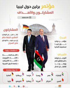 ليبيا في مؤتمر برلين