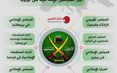 مخاطر الإخوان المسلمين في بناء مجتمعات موازية في أوروبا