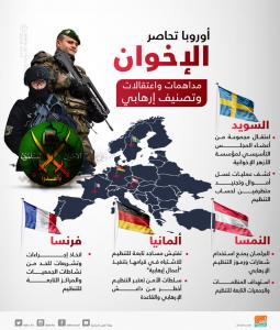 الاخوان في اوروبا