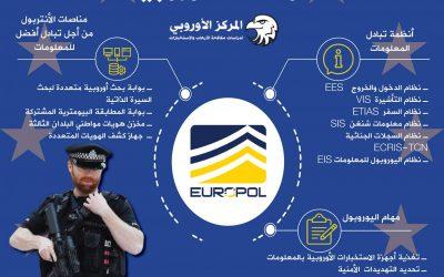 """وكالة العدل الأوروبية """"يوروجست"""": هيئة لمتابعة المقاتلين الأجانب قضائيا. بقلم جاسم محمد"""