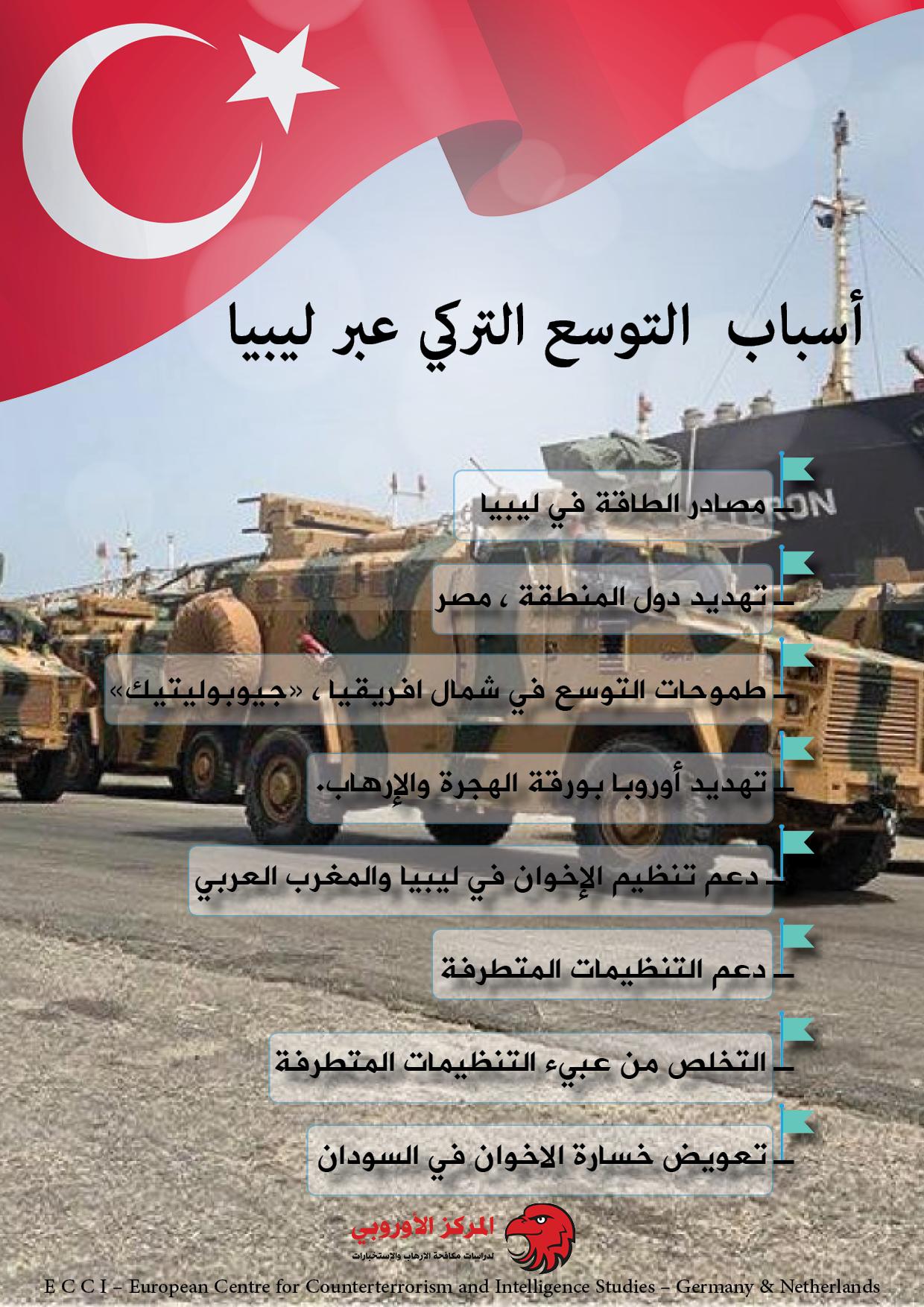 التوسع التركي