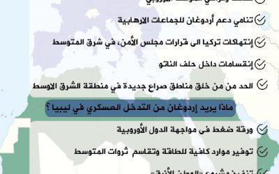 تركيا مساعي لإعادة رسم خارطة النفوذ في الشرق الأوسط عبر ليبيا